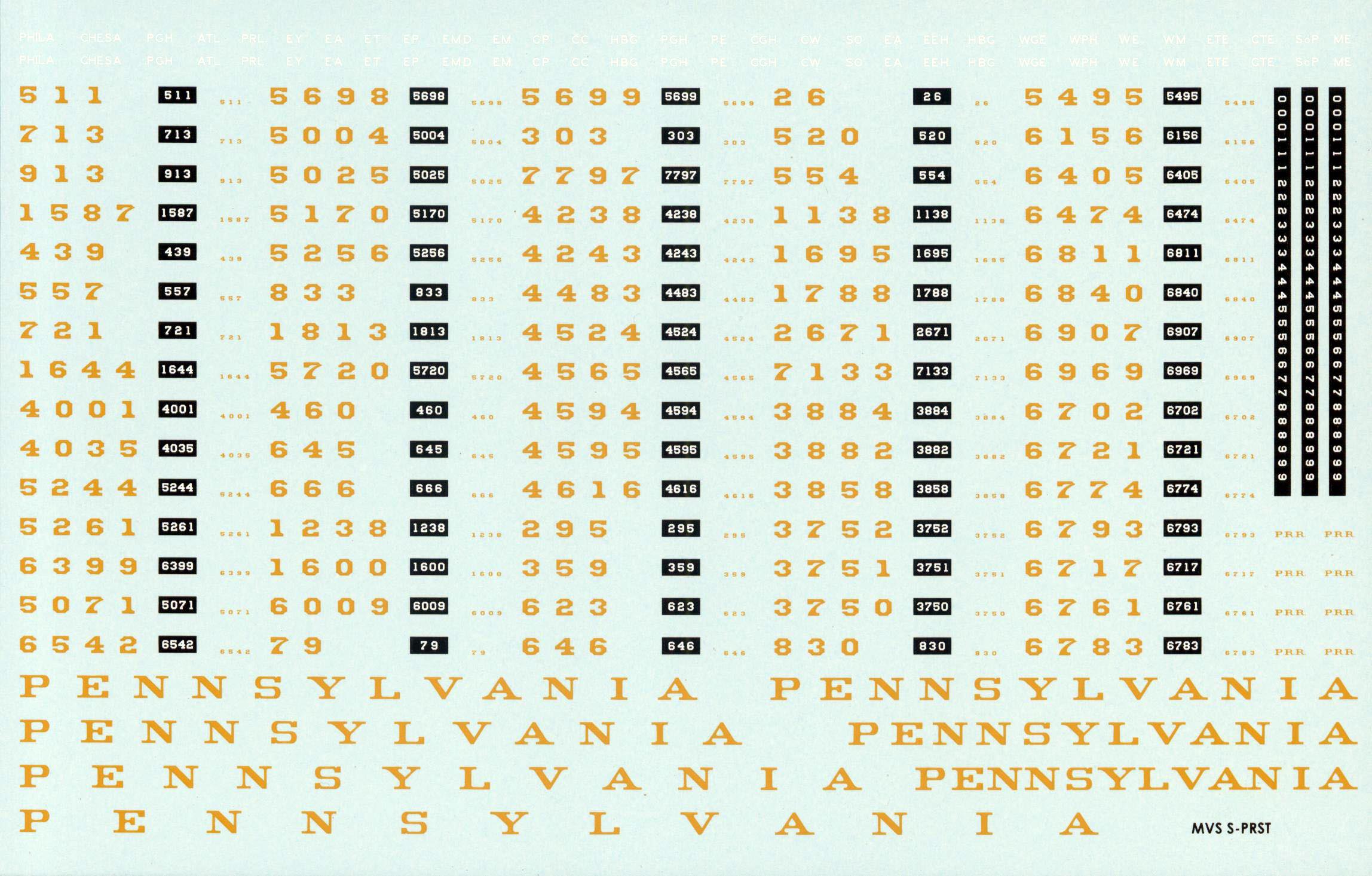 Car Connection Inc >> Pennsy 'S' Models, Inc. - PRR Steam Engine Decals